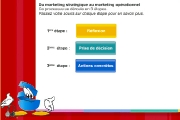 Marketing opérationnel